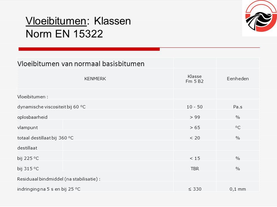 Vloeibitumen: Klassen Norm EN 15322