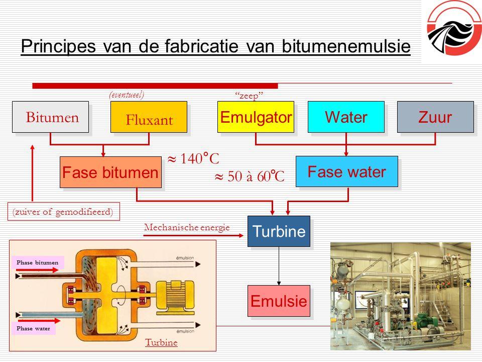 Principes van de fabricatie van bitumenemulsie