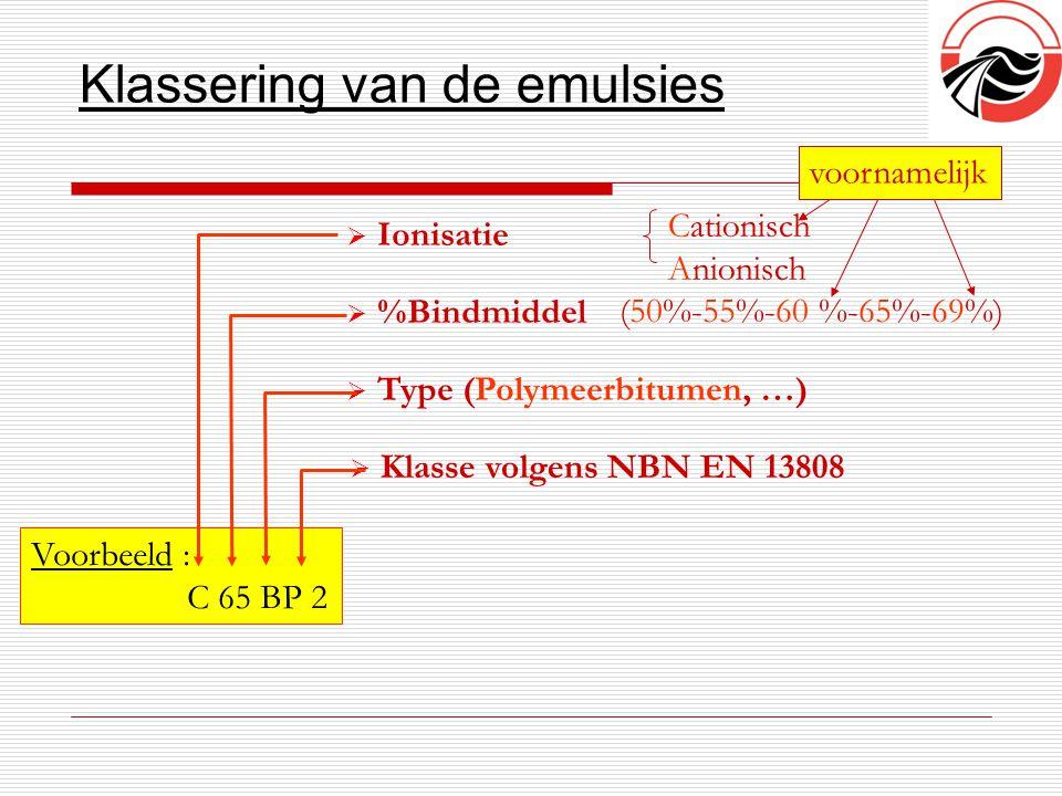 Klassering van de emulsies