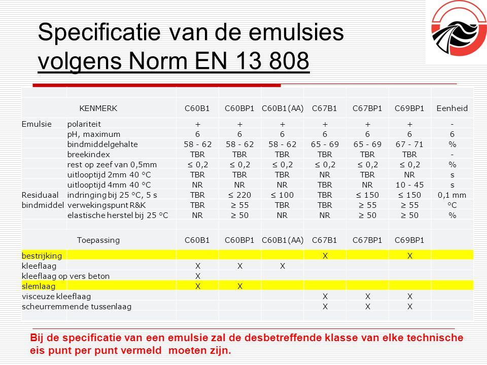 Specificatie van de emulsies volgens Norm EN 13 808