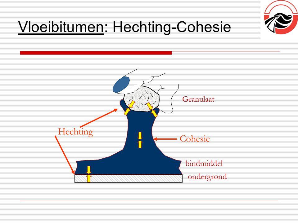 Vloeibitumen: Hechting-Cohesie