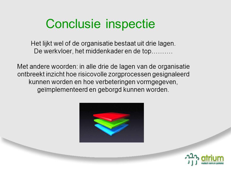 Conclusie inspectie