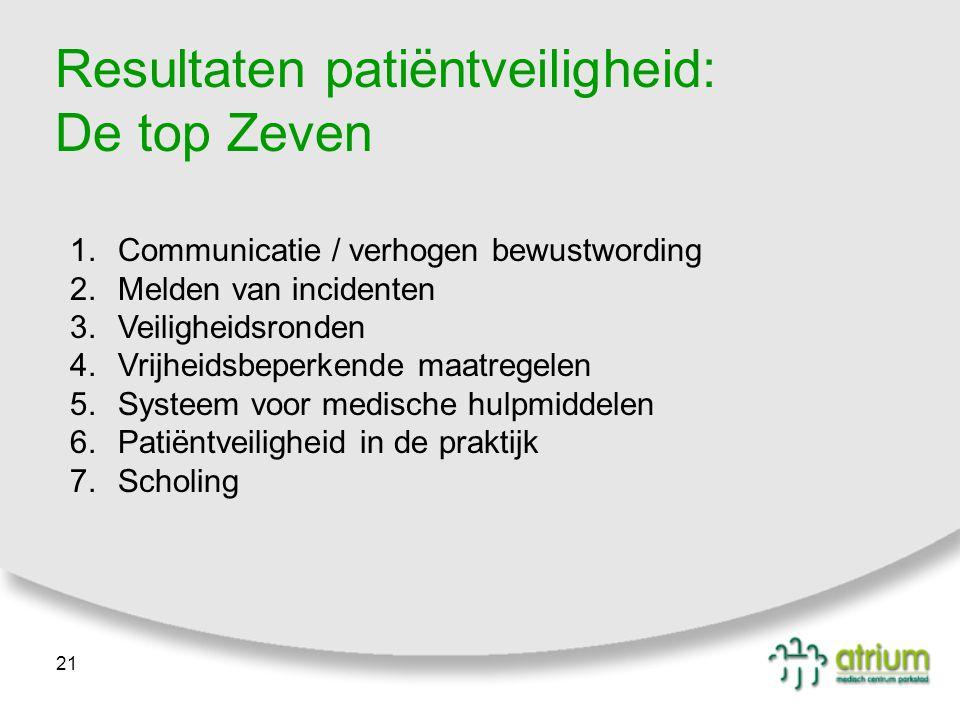 Resultaten patiëntveiligheid: De top Zeven