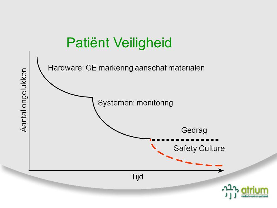 Hardware: CE markering aanschaf materialen