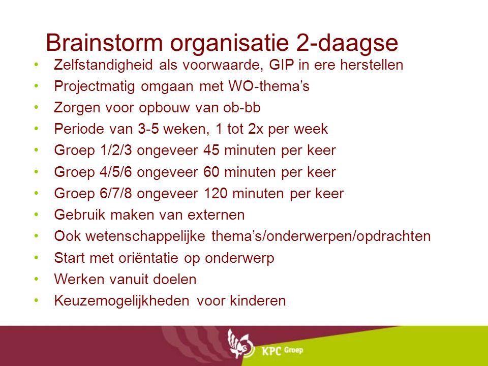 Brainstorm organisatie 2-daagse