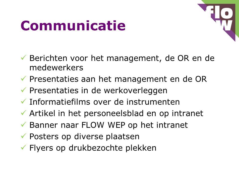 Communicatie Berichten voor het management, de OR en de medewerkers