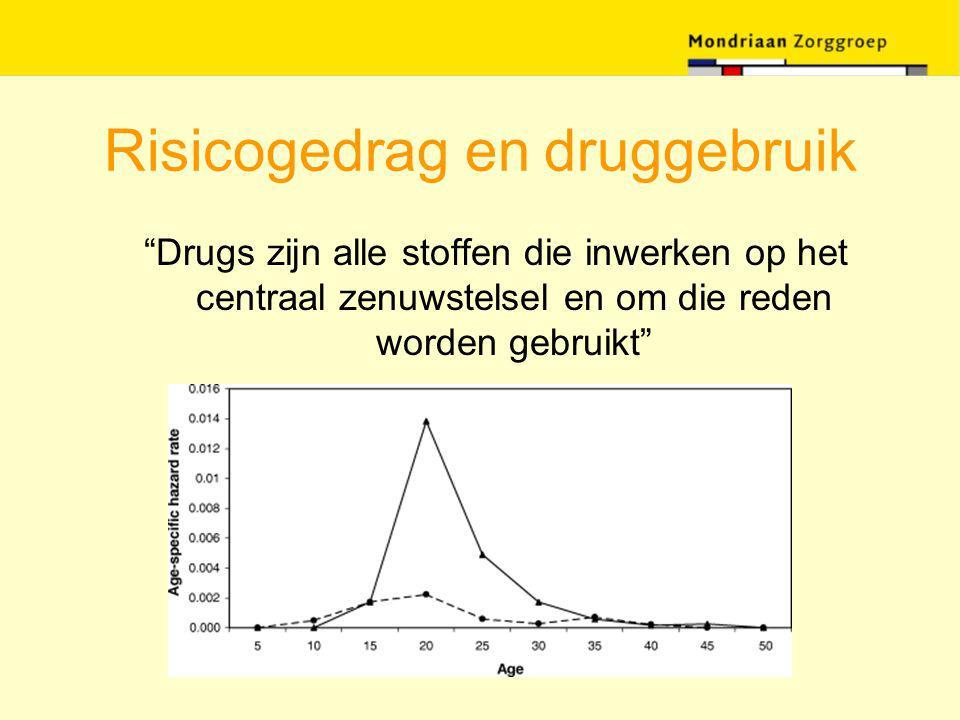 Risicogedrag en druggebruik