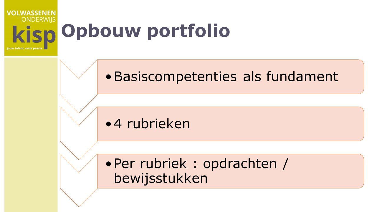 Opbouw portfolio 4 rubrieken Basiscompetenties als fundament