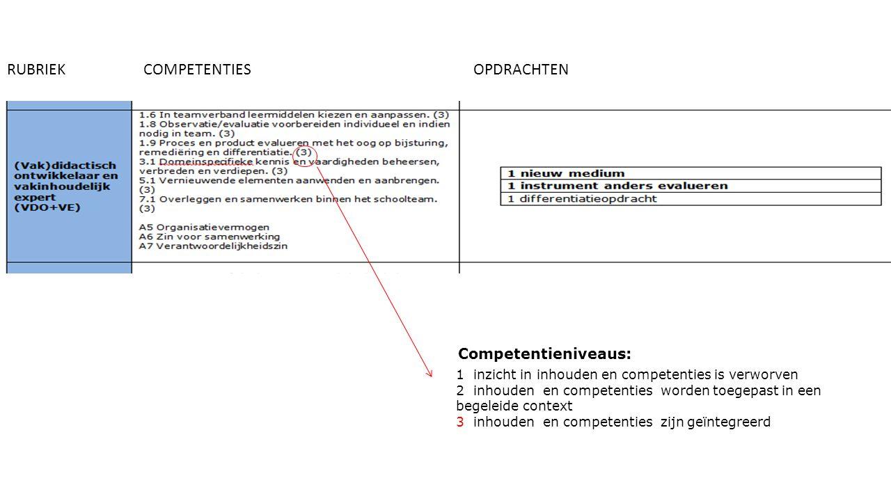 RUBRIEK COMPETENTIES OPDRACHTEN Competentieniveaus: