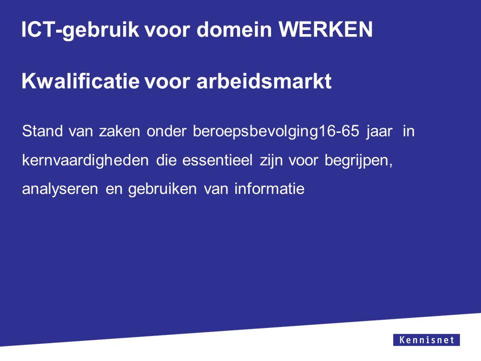 ICT-gebruik voor domein WERKEN Kwalificatie voor arbeidsmarkt