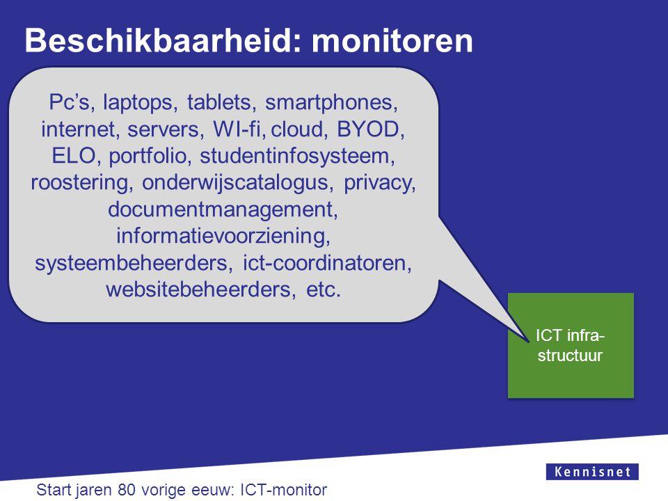 Beschikbaarheid: monitoren
