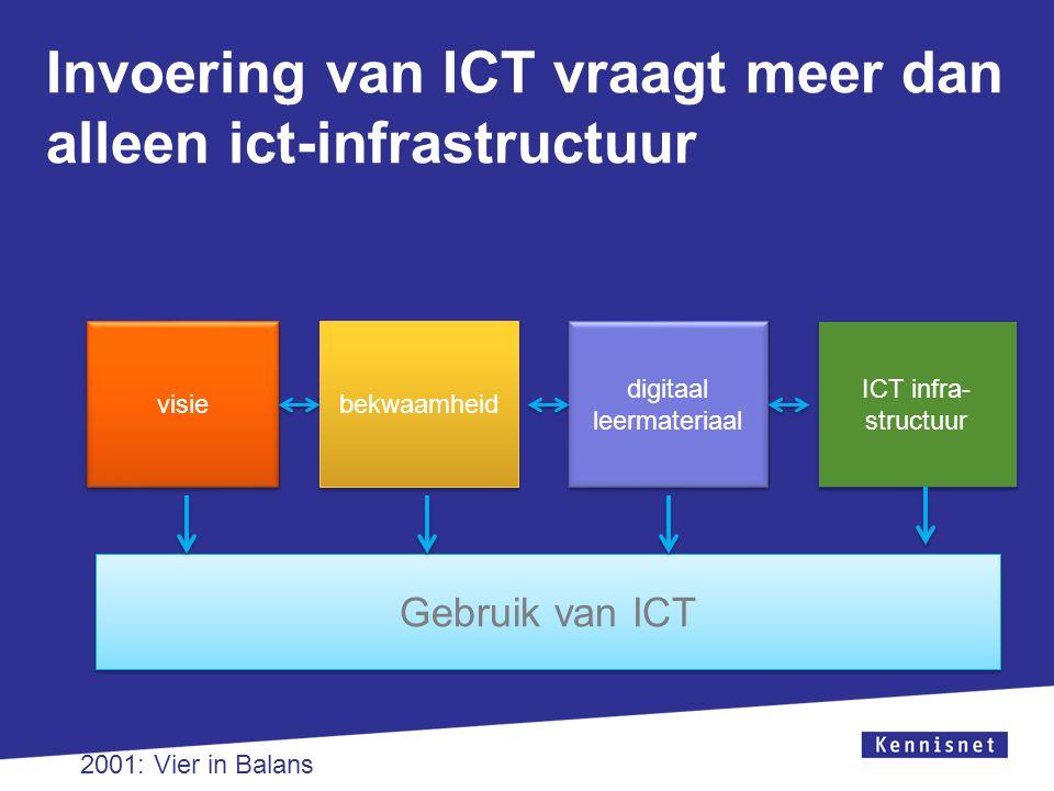 Invoering van ICT vraagt meer dan alleen ict-infrastructuur