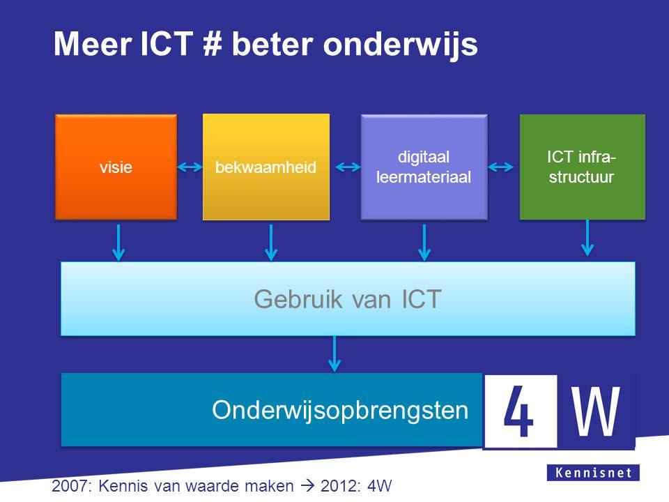 Meer ICT # beter onderwijs