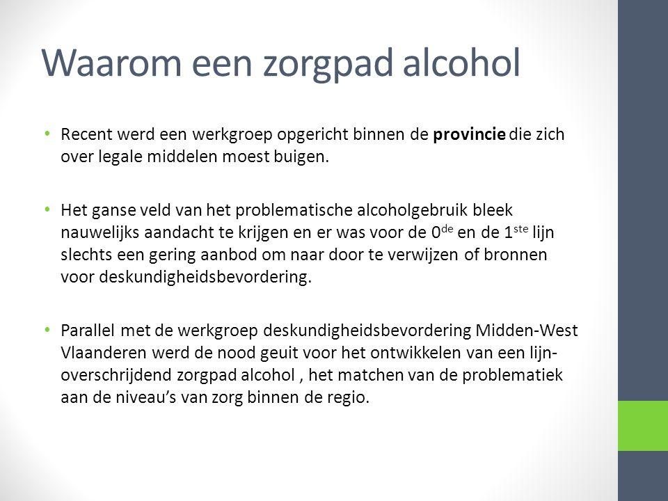 Waarom een zorgpad alcohol