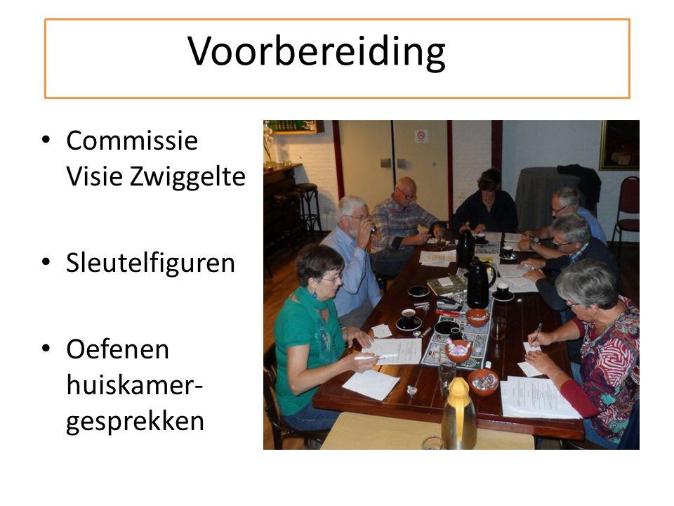 Voorbereiding Commissie Visie Zwiggelte Sleutelfiguren