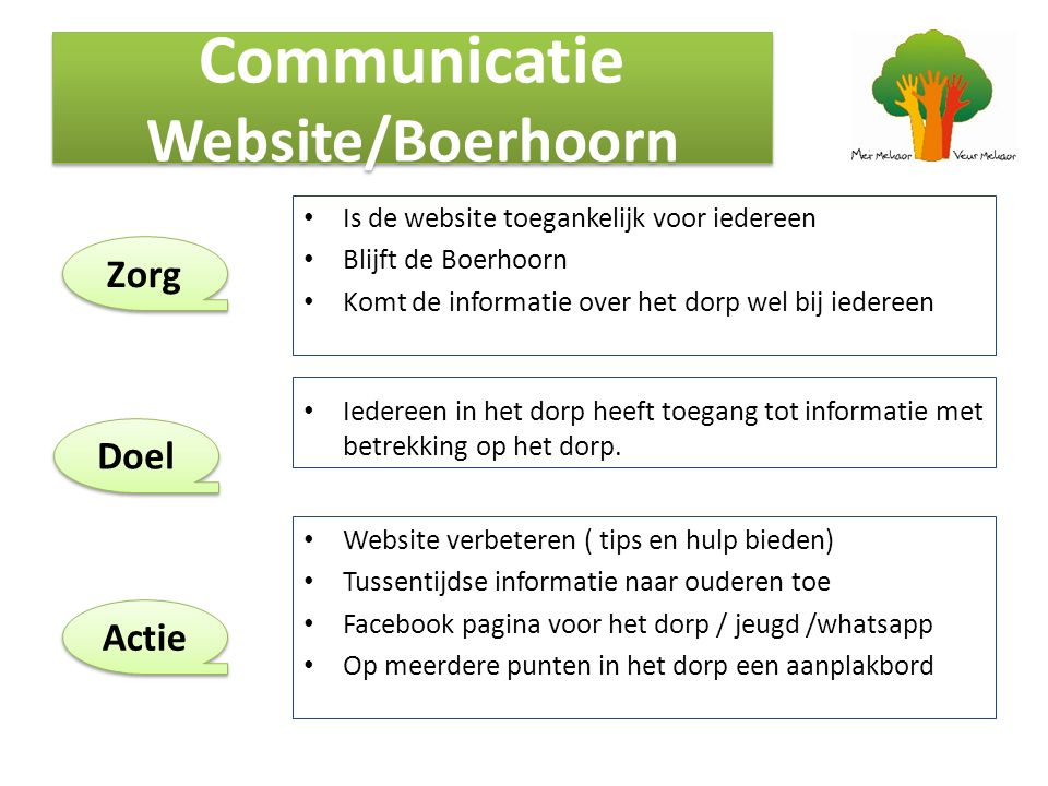 Communicatie Website/Boerhoorn