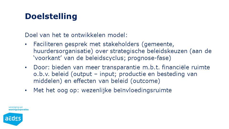 Doelstelling Doel van het te ontwikkelen model: