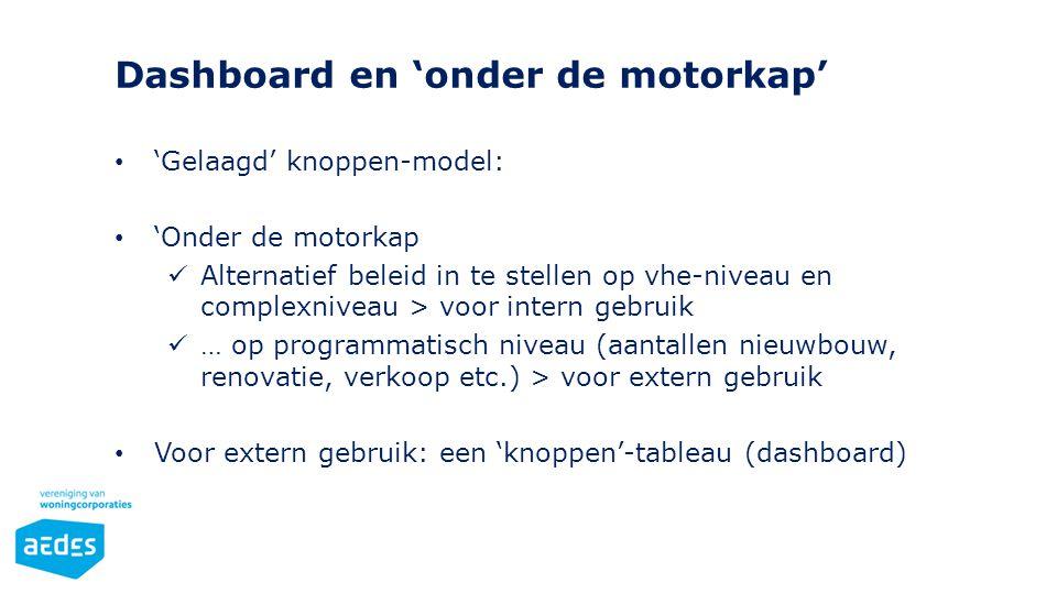 Dashboard en 'onder de motorkap'