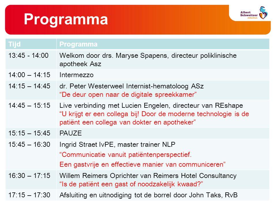 Programma Tijd Programma 13:45 - 14:00