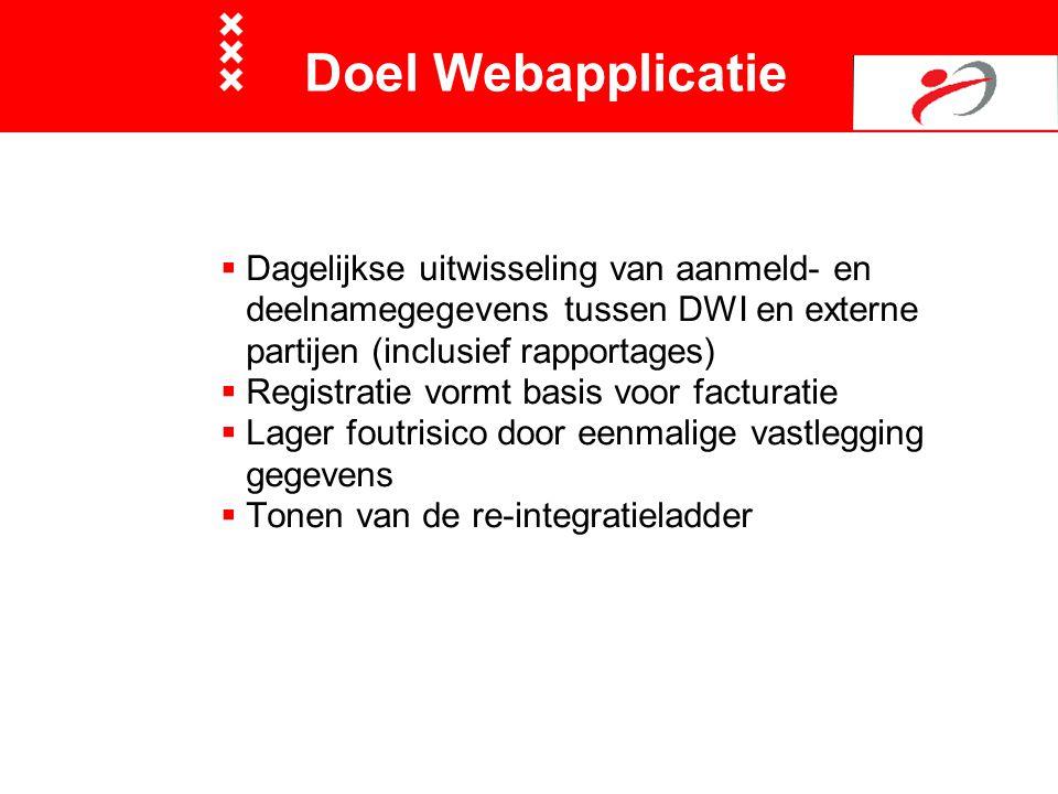 Doel Webapplicatie Dagelijkse uitwisseling van aanmeld- en deelnamegegevens tussen DWI en externe partijen (inclusief rapportages)