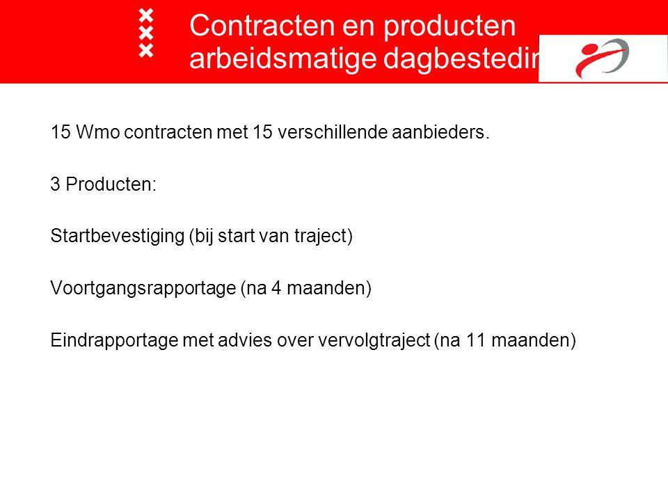 Contracten en producten arbeidsmatige dagbesteding