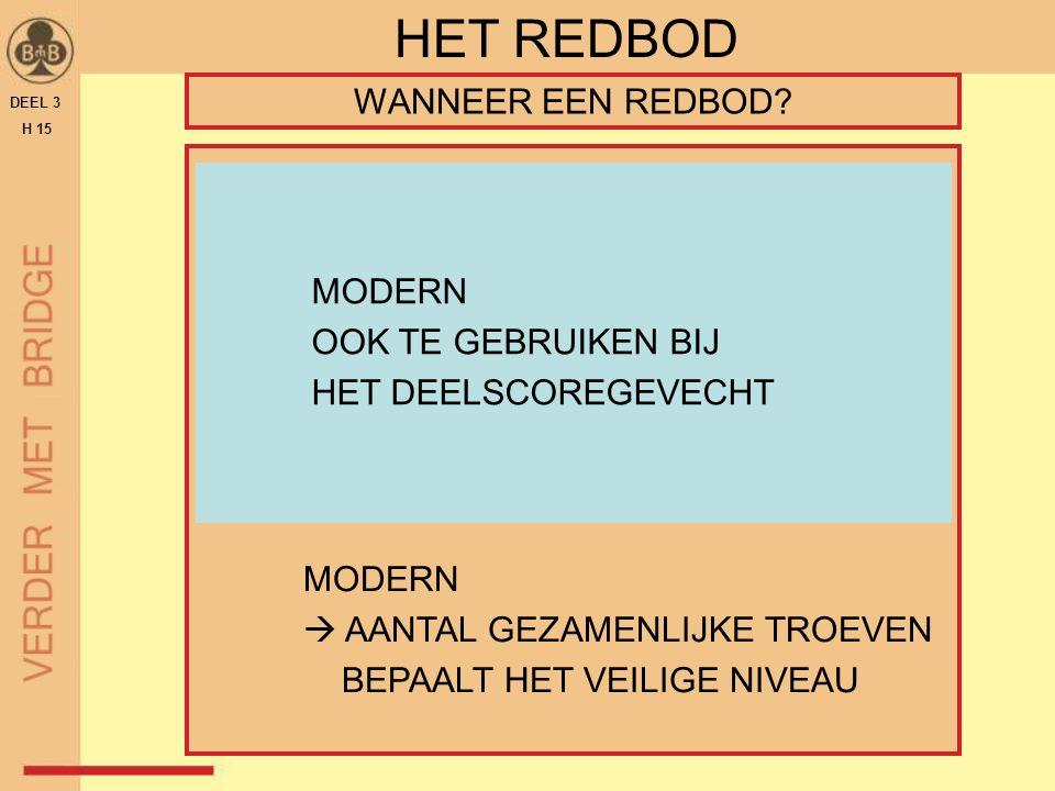 HET REDBOD WANNEER EEN REDBOD DE THEORIE  DE REGEL VAN 1, 2 EN 3