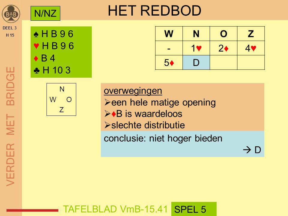 HET REDBOD N/NZ ♠ H B 9 6 ♥ H B 9 6 ♦ B 4 ♣ H 10 3 W N O Z - 1♥ 2♦ 4♥