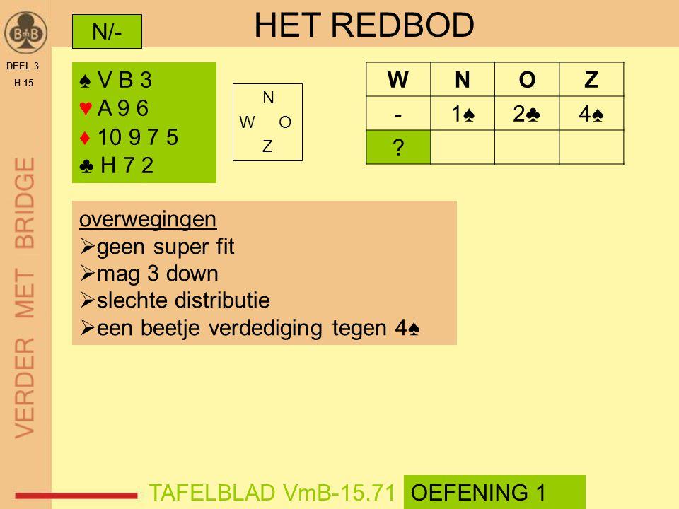 HET REDBOD N/- ♠ V B 3 ♥ A 9 6 ♦ 10 9 7 5 ♣ H 7 2 W N O Z - 1♠ 2♣ 4♠