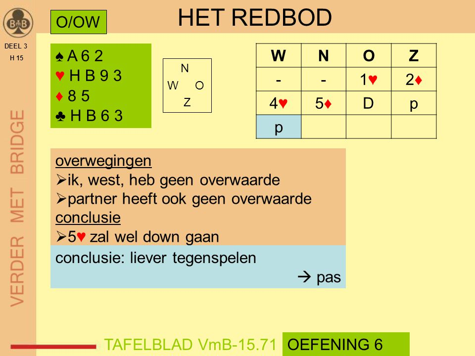HET REDBOD O/OW ♠ A 6 2 ♥ H B 9 3 ♦ 8 5 ♣ H B 6 3 W N O Z - 1♥ 2♦ 4♥