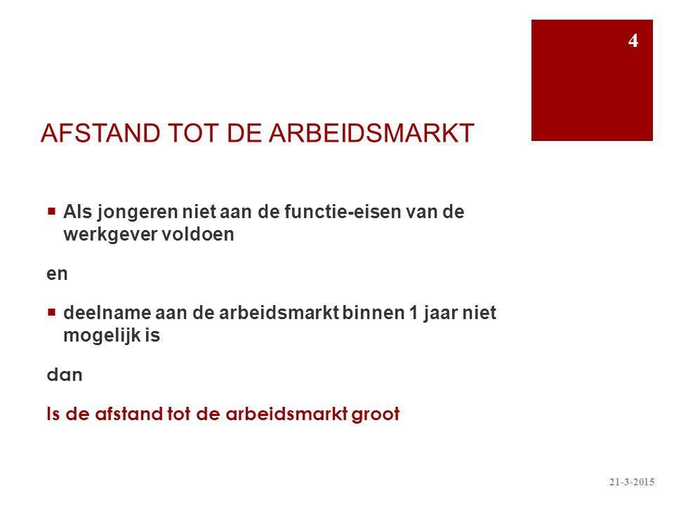 AFSTAND TOT DE ARBEIDSMARKT