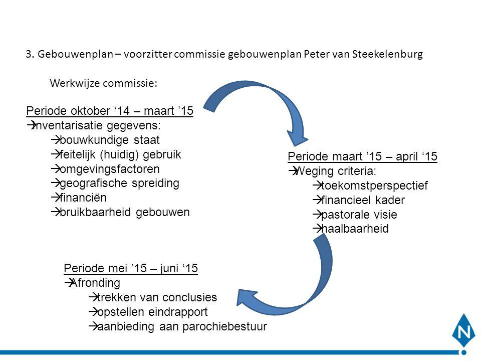 3. Gebouwenplan – voorzitter commissie gebouwenplan Peter van Steekelenburg
