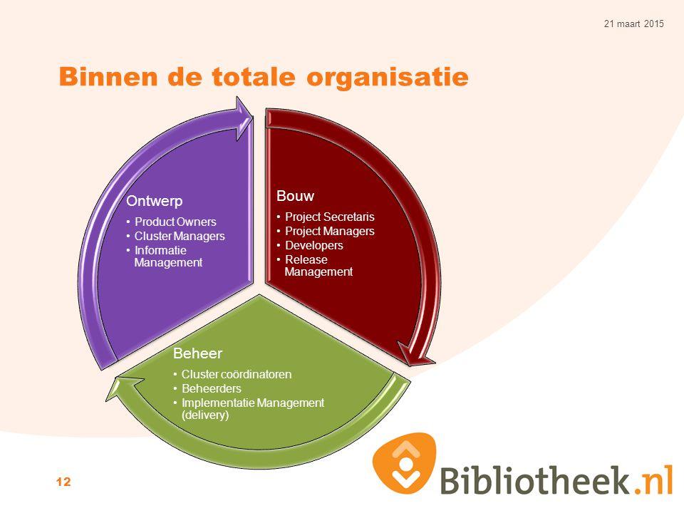 Binnen de totale organisatie