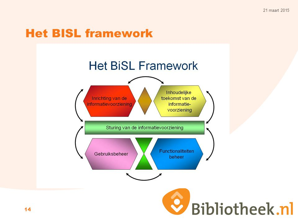 8 april 2017 Het BISL framework