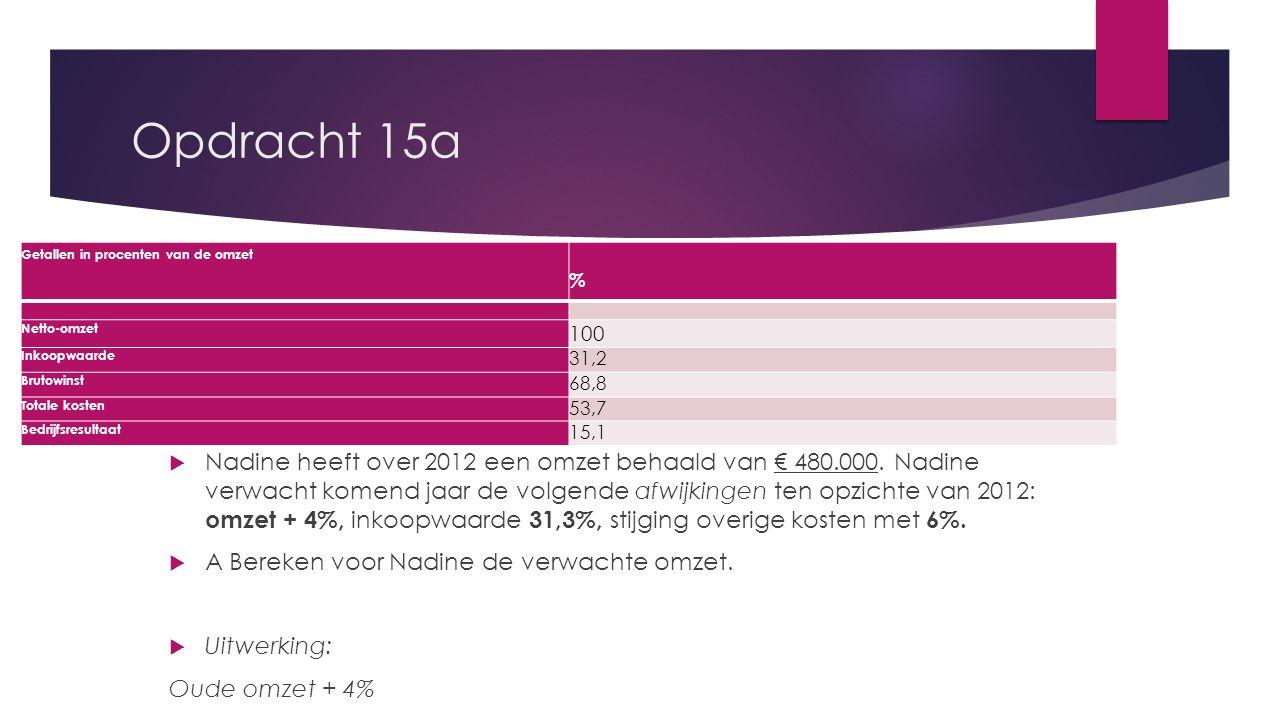 Opdracht 15a Getallen in procenten van de omzet. % Netto-omzet. 100. Inkoopwaarde. 31,2. Brutowinst.