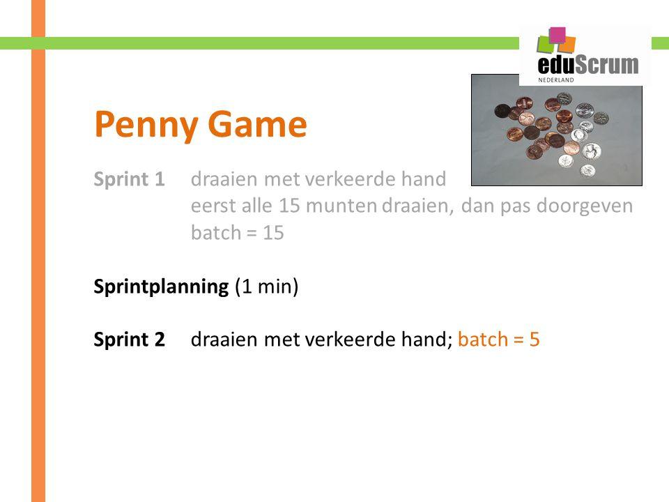 Penny Game Sprint 1 draaien met verkeerde hand