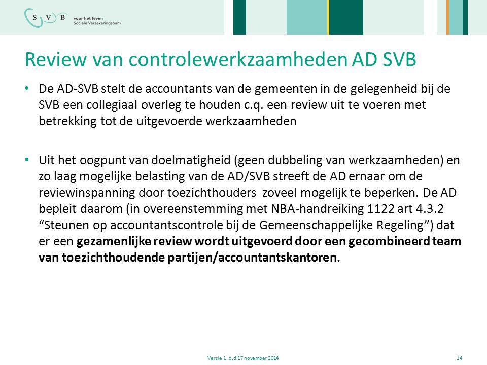 Review van controlewerkzaamheden AD SVB