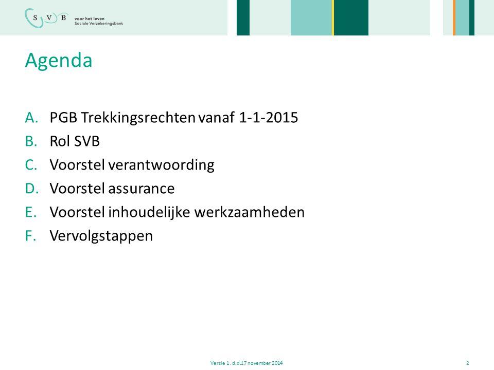 Agenda PGB Trekkingsrechten vanaf 1-1-2015 Rol SVB