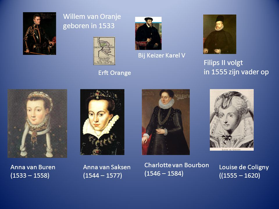 Willem van Oranje geboren in 1533 Filips II volgt