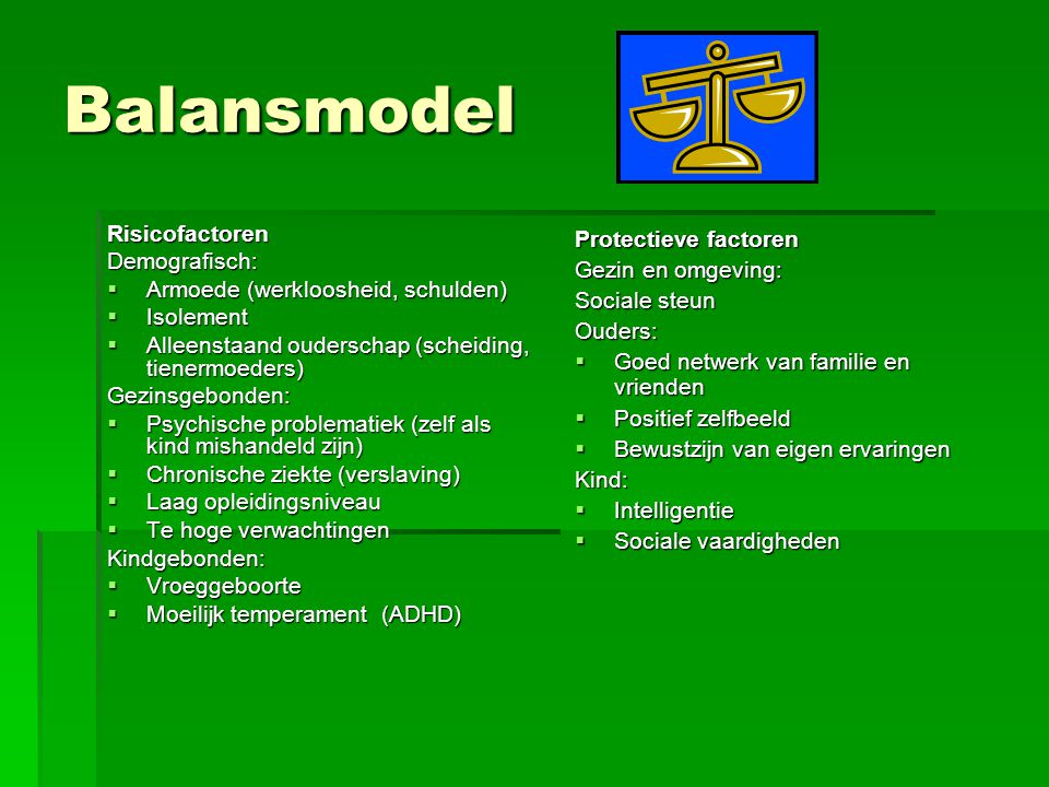 Balansmodel Risicofactoren Demografisch: