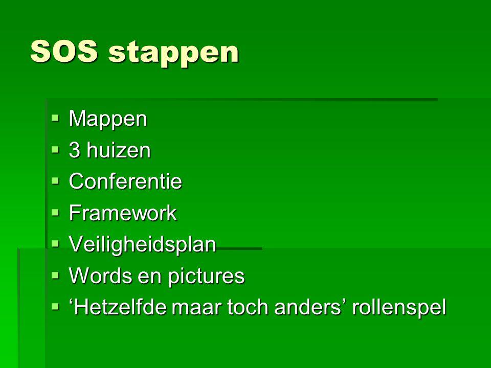 SOS stappen Mappen 3 huizen Conferentie Framework Veiligheidsplan