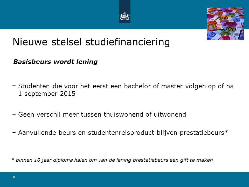 Nieuwe stelsel studiefinanciering