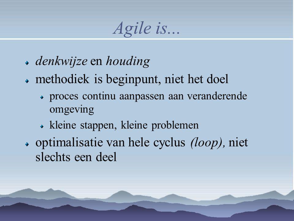 Agile is... denkwijze en houding methodiek is beginpunt, niet het doel