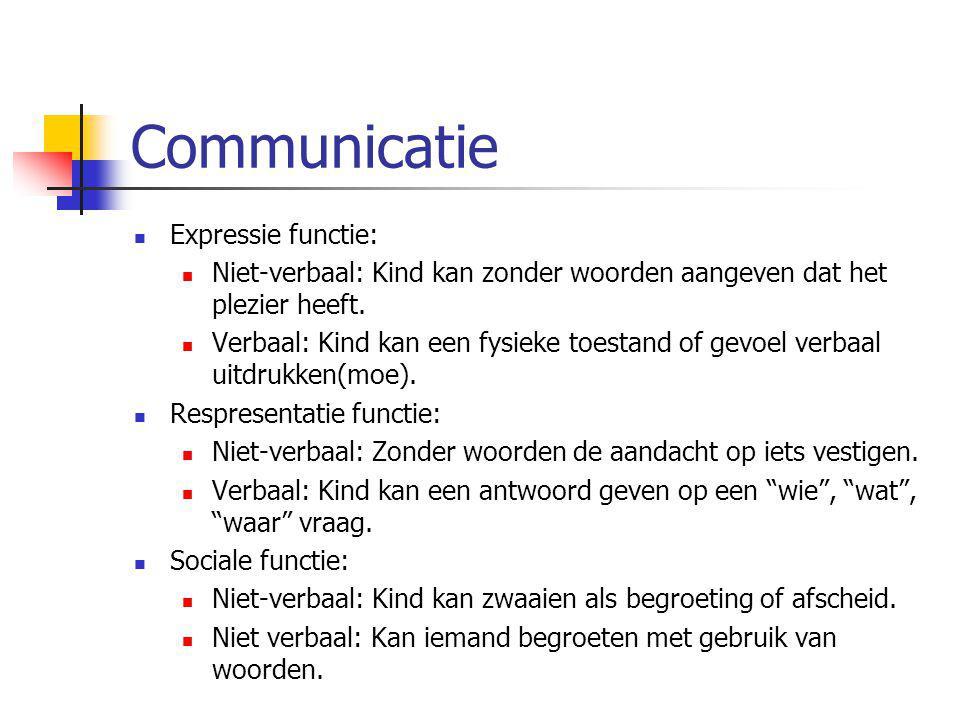 Communicatie Expressie functie: