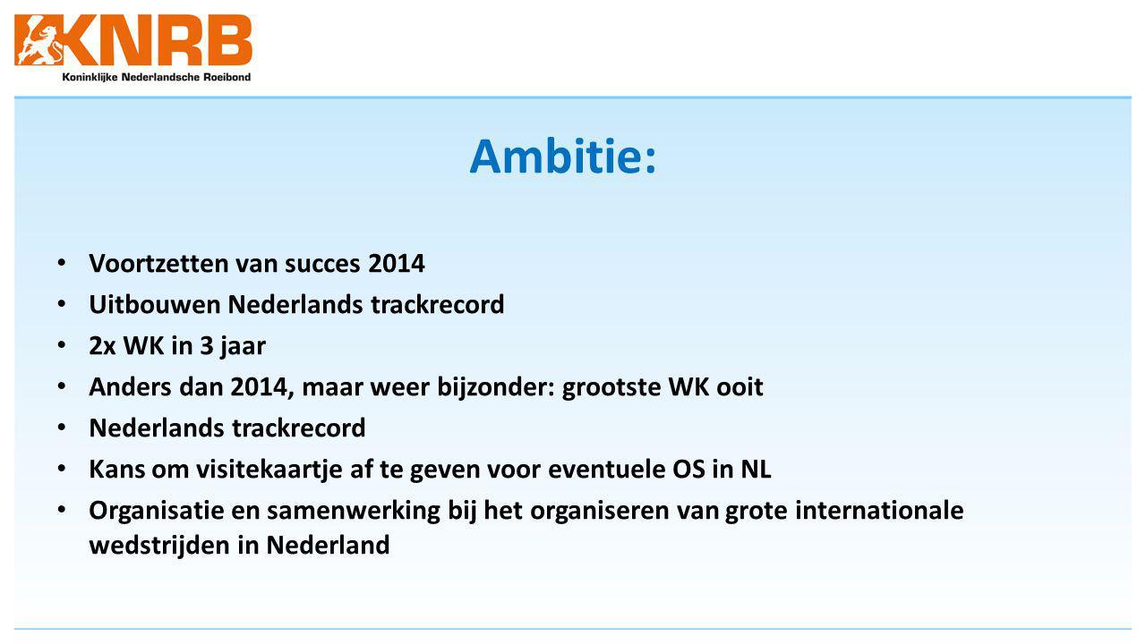 Ambitie: Voortzetten van succes 2014 Uitbouwen Nederlands trackrecord