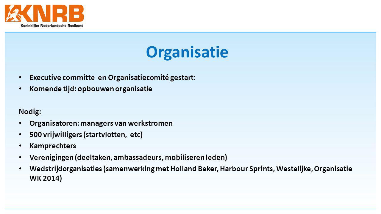 Organisatie Executive committe en Organisatiecomité gestart:
