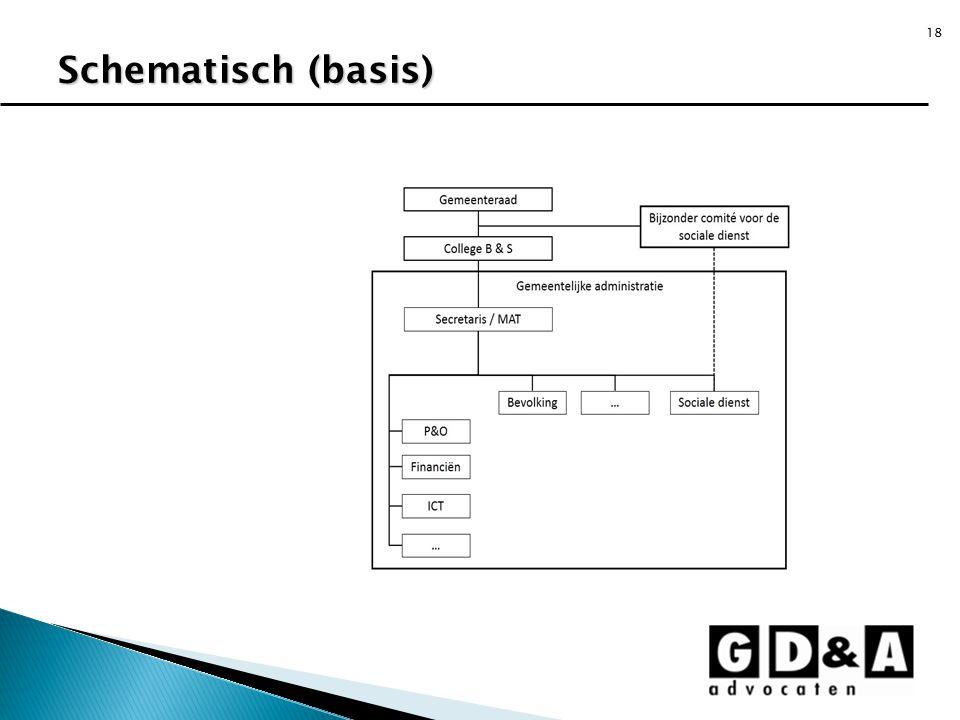 Schematisch (basis) 18