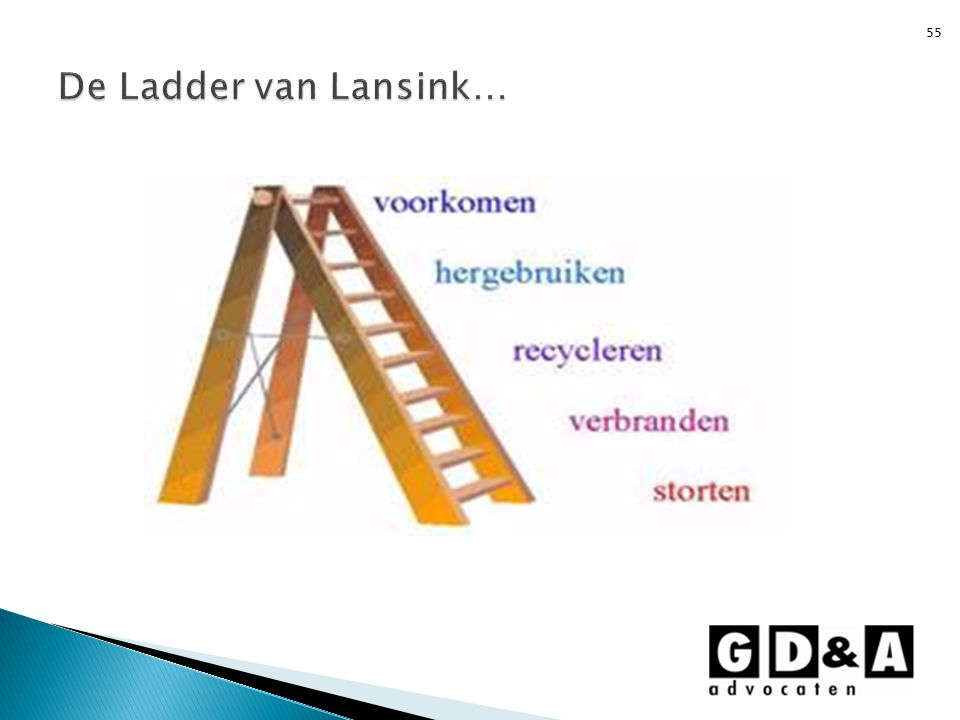 De Ladder van Lansink…
