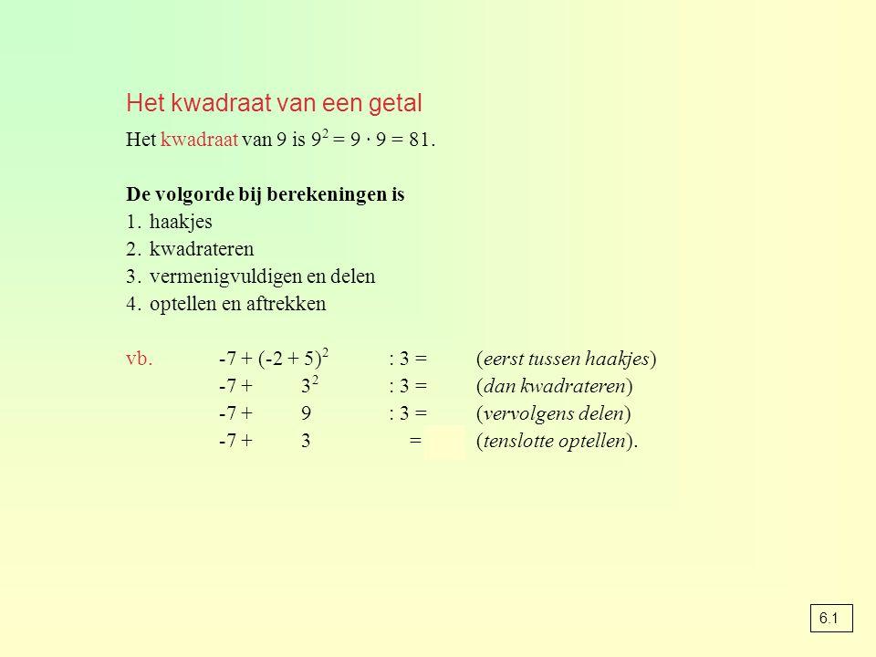 Het kwadraat van een getal