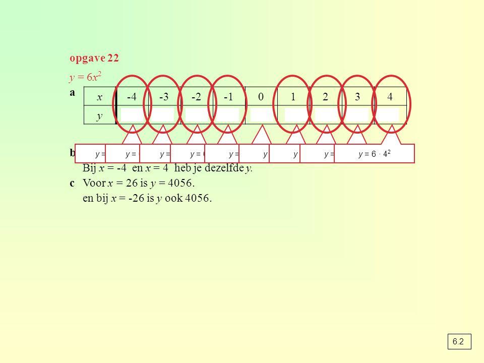 Bij x = -4 en x = 4 heb je dezelfde y. c Voor x = 26 is y = 4056.