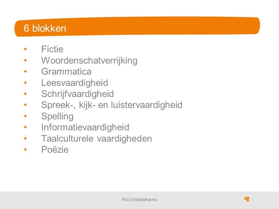 6 blokken Fictie Woordenschatverrijking Grammatica Leesvaardigheid